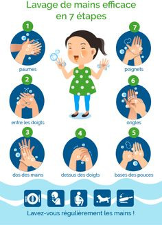 infographie giardiase Hand Washing Poster, Autism Education, Teaching French, Good Parenting, Student Gifts, Health Advice, Educational Activities, Teaching Kids, Kindergarten