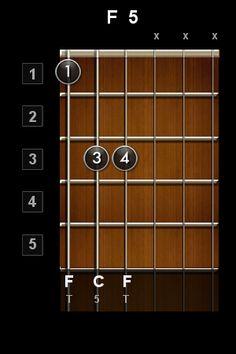 Accord de guitare - Fa 5 Cours de guitare en ligne