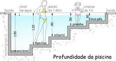Resultado de imagem para qual nome piscina 30 cm profundidade