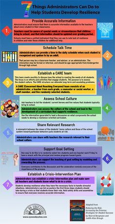 Infographic: 7 Things Administrators Can Do to Help Students Develop Resilience > Eye On Education