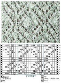 Kissen stricken 11 Ideas - New Ideas Lace Knitting Stitches, Lace Knitting Patterns, Knitting Charts, Lace Patterns, Baby Knitting, Gilet Crochet, Sewing Basics, Basic Sewing, Bolero Sweater