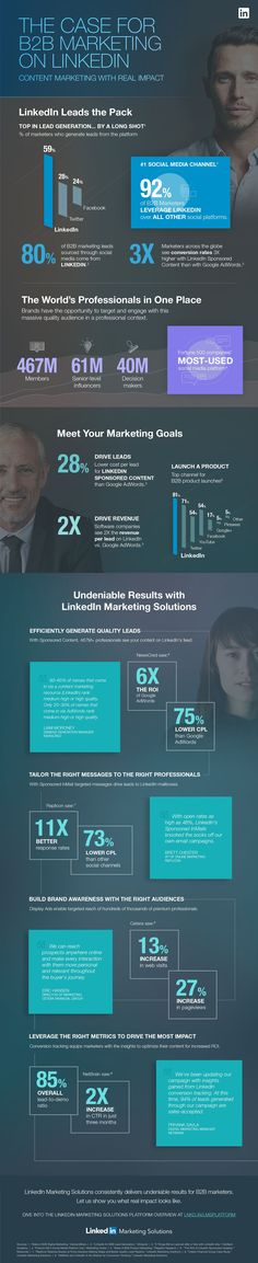 Get Proof: The Case for B2B Marketing on LinkedIn [Infographic]