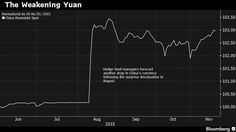 Masters of the Finance Universe Are Worried About China - Bloomberg Business