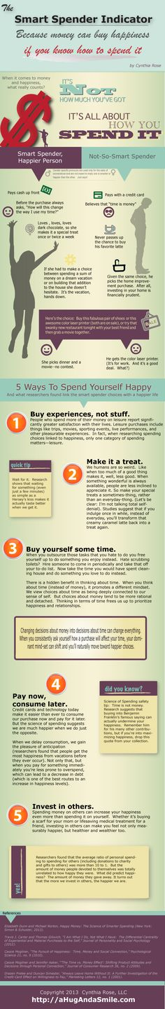 Infographic Think money can't buy happiness? Maybe you just don't know (yet!)  how to spend yourself happy...