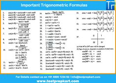 Heres a gist of Important Trigonometry Formulas for SAT Math and JEE Aspirant! Motivational Picture Quotes, Words Quotes, Best Sat Prep, Math Formula Chart, Physics Formulas, Geometry Formulas, Sat Math, Trigonometric Functions, Teaching English Grammar