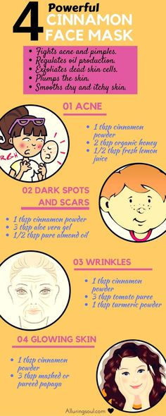 cinnamon face mask infographic