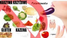 Jak schudnąć przy niedoczynności tarczycy? Dieta + naturalne leczenie – Motywator Dietetyczny Tai Chi, Gluten, Diet