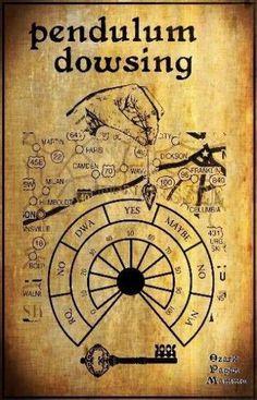 Divination:  #Pendulum #dowsing and#divination.