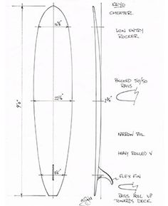 how to build hollow board