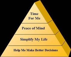 self care pictures bing | Self Care Pyramid