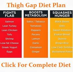 Thigh gap diet plan that works! Click for the complete diet #thighgap