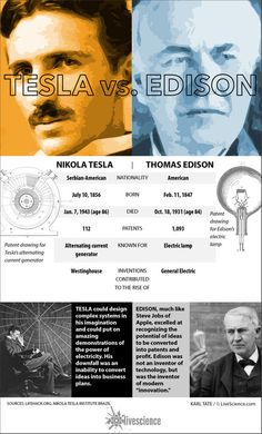 Tesla and Edison Compared (Infographic)