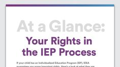 The IEP can be a confusing process. But as the parent, you have legal rights. Find out what they are and make the IEP process easier to navigate.
