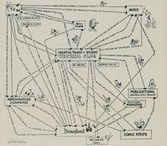 Synergy by Walt Disney