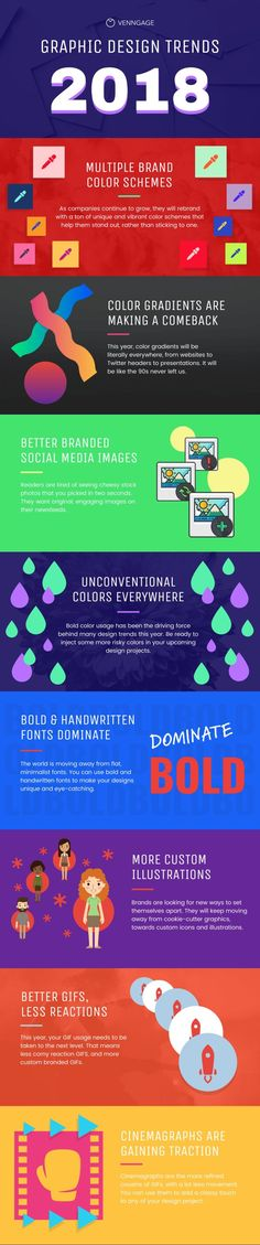 Infographic: What graphics design trends are hot for 2018? -- Whether you are crafting a website or developing social media fodder, your visuals must be perfect—and edgy. Consider these insights to keep your content ahead of the curve.