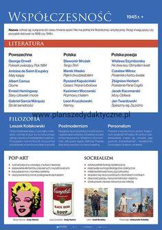 PAKIET: Epoki kultury (9 plakatów dydaktycznych) - PlanszeDydaktyczne.pl Learn Polish, Polish Language, School Study Tips, Arte Popular, School Notes, Study Inspiration, Self Improvement, Good To Know, Art Lessons
