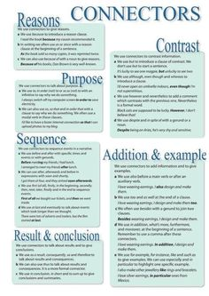 My English Blog|Discourse Markers and Connecting Words|This is a fantastic set of charts and infographics for helping ELLs understand how and when to use discourse markers and connecting words and phrases within their writing. These very clear instructions could be helpful to ELLs who are working on learning to adequately craft academic writing in English.