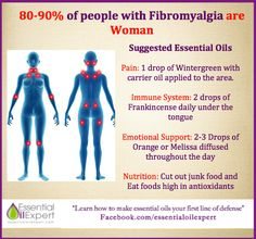 Fibromyalgia and essential oils LEARN MORE and ORDER HERE: HeavenScentOils4U... #yleo #youngliving #essentialoils #heavenscentoils4u #naturalremedies #essential #oils #fibromyalgia