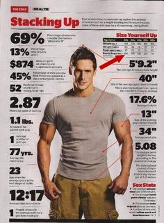 I love the tiny print at the bottom:  Number of men who would rather workout than have sex: 1 in 7  ...