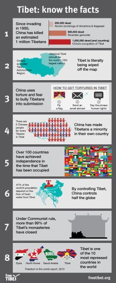 Does anyone know something about the tibetan oppression by china?