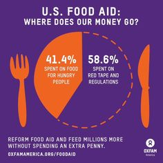 Here's why we fight to #FixFoodAid via @OxfamAmerica
