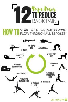 Health Motivation Reduce back pain with these 12 yoga poses. - Yoga is a natural way to help alleviate back pain. Here are 12 yoga poses that can help you if you suffer from back pain. Yoga Fitness, Fitness Workouts, Fitness Tips, Workout Routines, Muscle Fitness, Mini Workouts, Workout Diet, Gain Muscle, Yoga Beginners