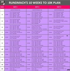 January 23, 2013 I have spent quite some time researching and have finally decided on a program that I feels fits me best and will challenge me. I have documented the 10k for Pink running plan from…