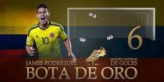 James Rodríguez de Colombia es el ganador de la Bota de Oro con 6 goles en…