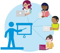 Learn How Crowdsourcing Works | CrowdSource