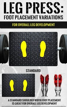 Leg Press Workout Foot Placement For Maximum Muscle Gains. Foot placement and where to target the legs is crucial, obviously more of the quads, and less of Leg Press Workout, Leg Day Workouts, Weight Workouts, Quick Workouts, Body Workouts, Workout Routine For Men, Shoulder Workout, Gain Muscle, Transformation Body