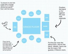 How to Plan Your Wedding Reception Layout : Brides