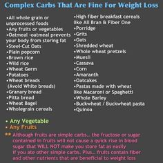Great post from Haley w BodyRocktv!  Complex carbs that are fine for Weight loss