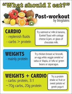 What to eat after a cardio workout vs. a weight lifting routine! http://blogilates.com/printables-2/what-to-eat-after-i-work-out