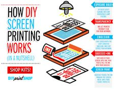 How DIY Screen Printing Works | DIY Print Shop
