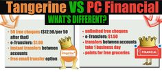 Is PC Financial or Tangerine the better place for you to open an online banking account?