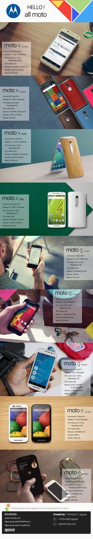 All Motorola moto phones with specs in one infographic.  #moto #motorola #infographic #android #smartphone #lollipop