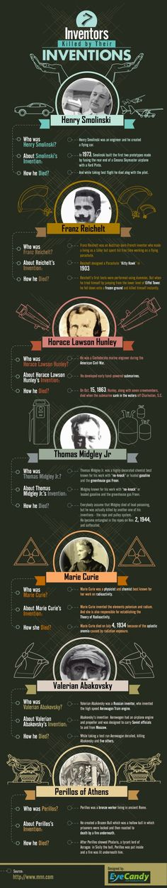 7 Inventors Killed by their Inventions - info graphic