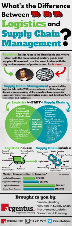 Supply Chains Powering US Manufacturing LOGISTICS Pinterest - logistician resume