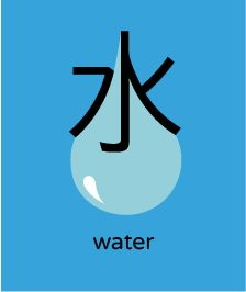 #Agua #Chino #Facil