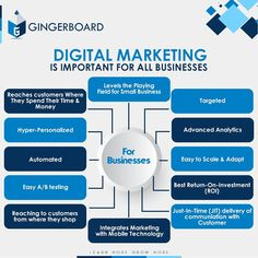 Gingerboard Academy is the Top Training Institute in Hyderabad to learn Core and Advanced Java, Python, Digital Marketing, Data Analytics and IELTS Preparation. Enroll Now for Training Courses. Skill Training, Training Courses, Build Your Resume, Top Course, College Names, Personal And Professional Development, Marketing Training, Data Analytics, Ielts