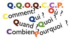 Sachez ce que vous voulez ; Amélioration Continue, Client, C'est Bon, Questions, Hui, Alphabet, Images, Management, Simple