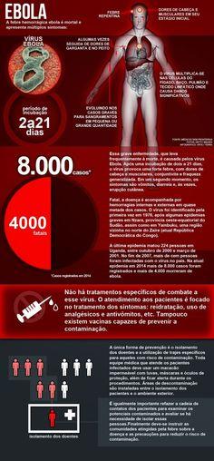 Intelectuais Balantas Na Diáspora : Ébola é uma doença grave, mas pode ser prevenida!