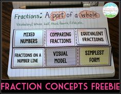 Fraction+Concepts+Freebie.jpg (1600×1255)