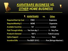 Welcome to Karatbars Healthy Soup Recipes, Cooking Recipes, Friend Activities, Cdb Oil, Cellulite Exercises, Looking For People, Business Look, Culture Travel, Investing