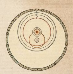 Blaeu, Johannes. 1662. Atlas maior, siue, Cosmographia Blauiana. Volume 1, Introduction. Page [3]. :: History of Cosmology - Views of the Stars