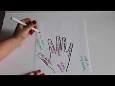 Art therapy activities for teenagers We all have students who want to control everything! Use this simple activity to help students visualize what they can and cannot control in individual counseling or small group counseling. Grief Activities, Counseling Activities, Art Therapy Activities, Work Activities, Group Counseling, Elementary School Counseling, School Counselor, Coping Skills, Social Skills