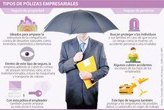 Identifique cuáles son los seguros que debe comprar para su empresa