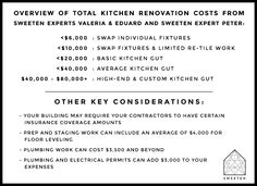 budget breakdown for a typical nyc kitchen renovation bathroom renovation