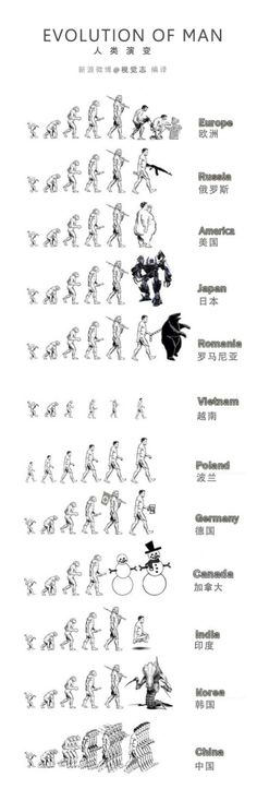 evolution of human (i laughed. you?)