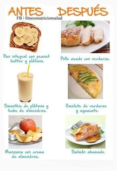 ¿Qué comer antes y/o después entrenar? #nutriciondeportiva